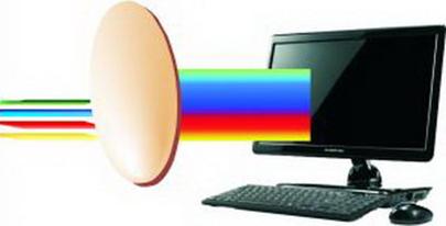 Покрытие компьютерный фильтр