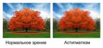 Торические контактные линзы при астигматизме в Екатеринбурге в салонах оптики Зеркальный